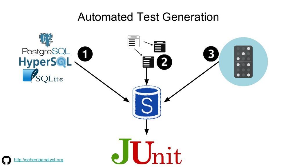 Automated Test Generation http://schemaanalyst....