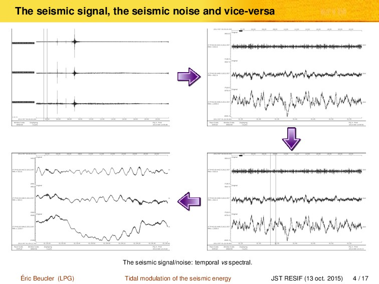 The seismic signal, the seismic noise and vice-...