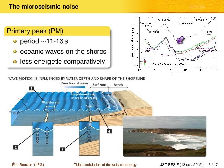 The microseismic noise Primary peak (PM) period...