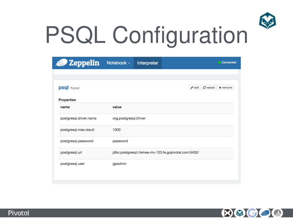 PSQL Configuration