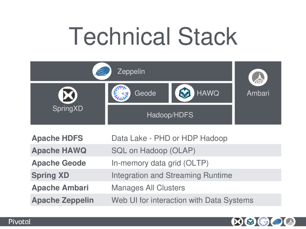 Technical Stack Apache HDFS Data Lake - PHD or ...