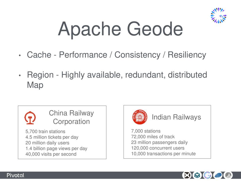 Apache Geode • Cache - Performance / Consistenc...