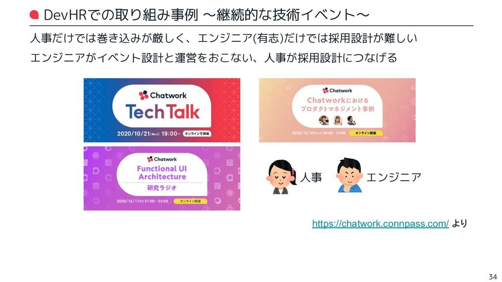 DevHRでの取り組み事例 ~継続的な技術イベント~ 34 エンジニア 人事 https://...