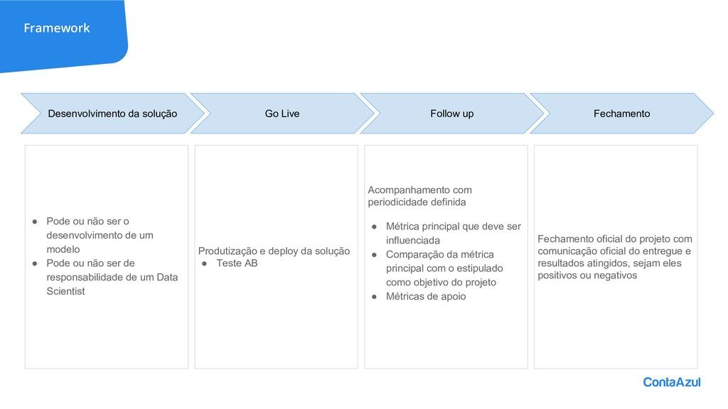 Framework Desenvolvimento da solução Go Live Fo...
