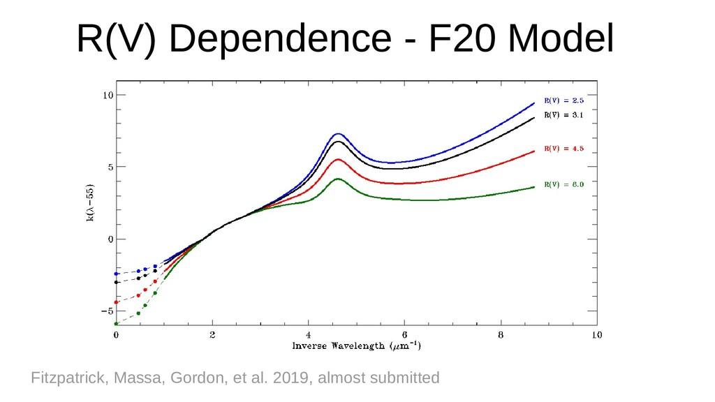 R(V) Dependence - F20 Model Fitzpatrick, Massa,...