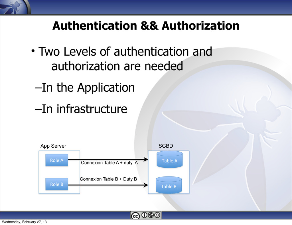 Authentication && Authorization • Two Levels of...