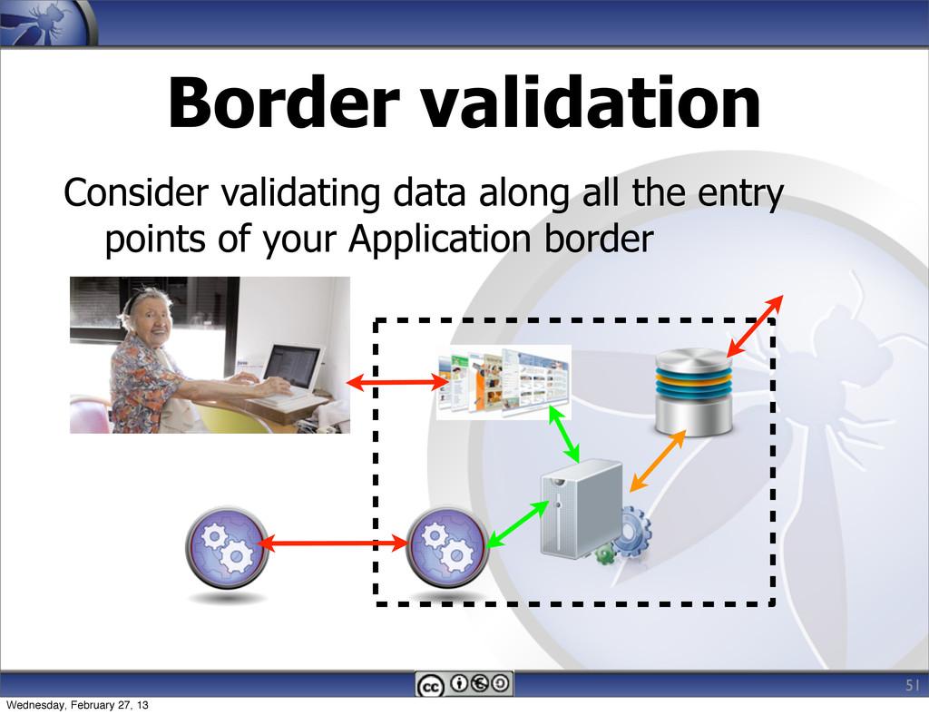 Border validation Consider validating data alon...