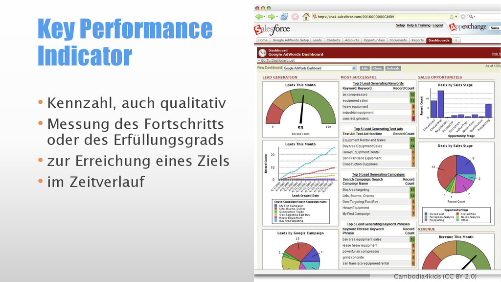 Key Performance Indicator • Kennzahl, auch qual...