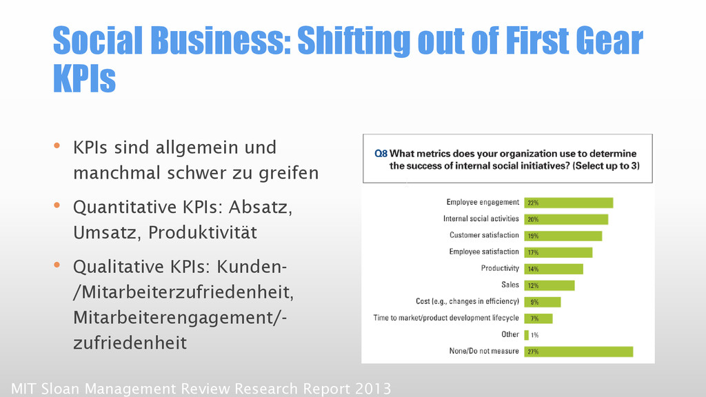 Social Business: Shifting out of First Gear KPI...