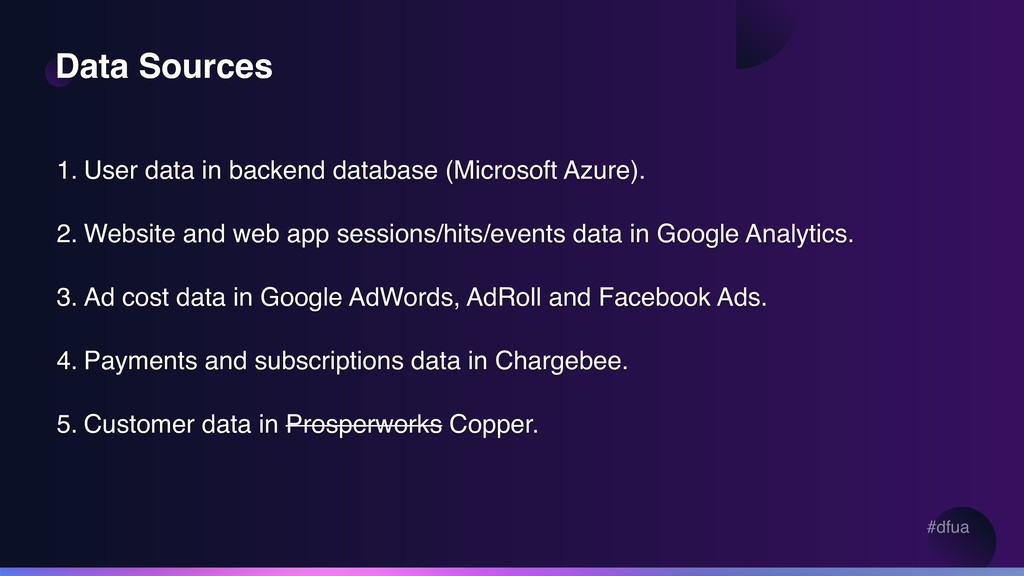 #dfua Data Sources 1. User data in backend data...