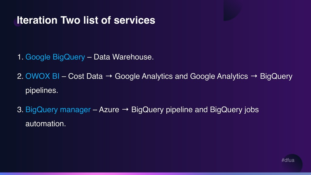 #dfua Iteration Two list of services 1. Google ...