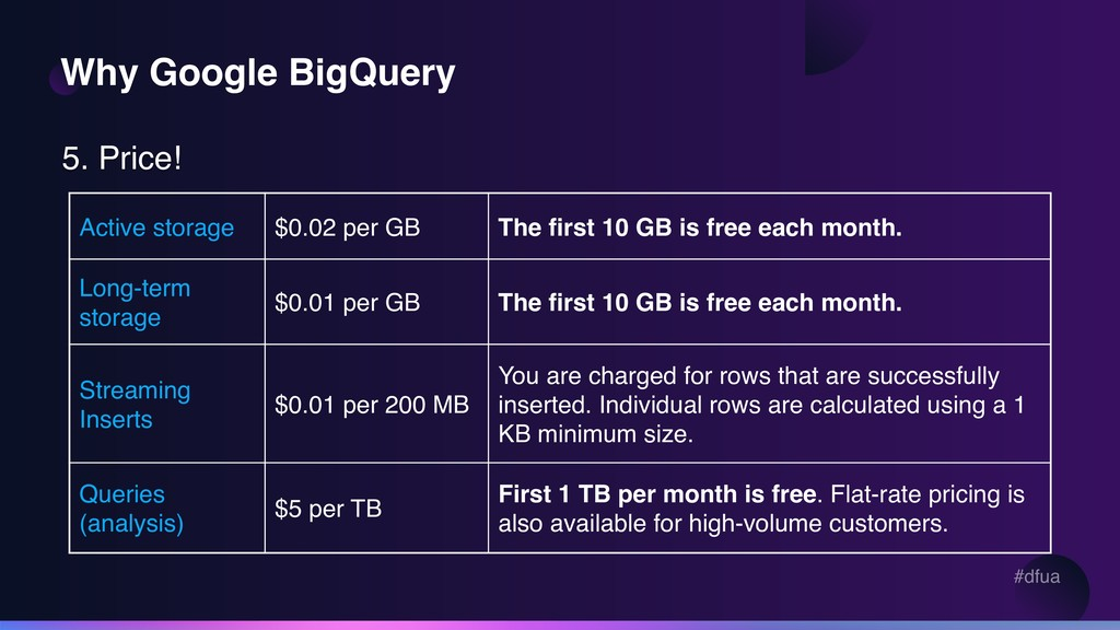#dfua Why Google BigQuery 5. Price! Active stor...