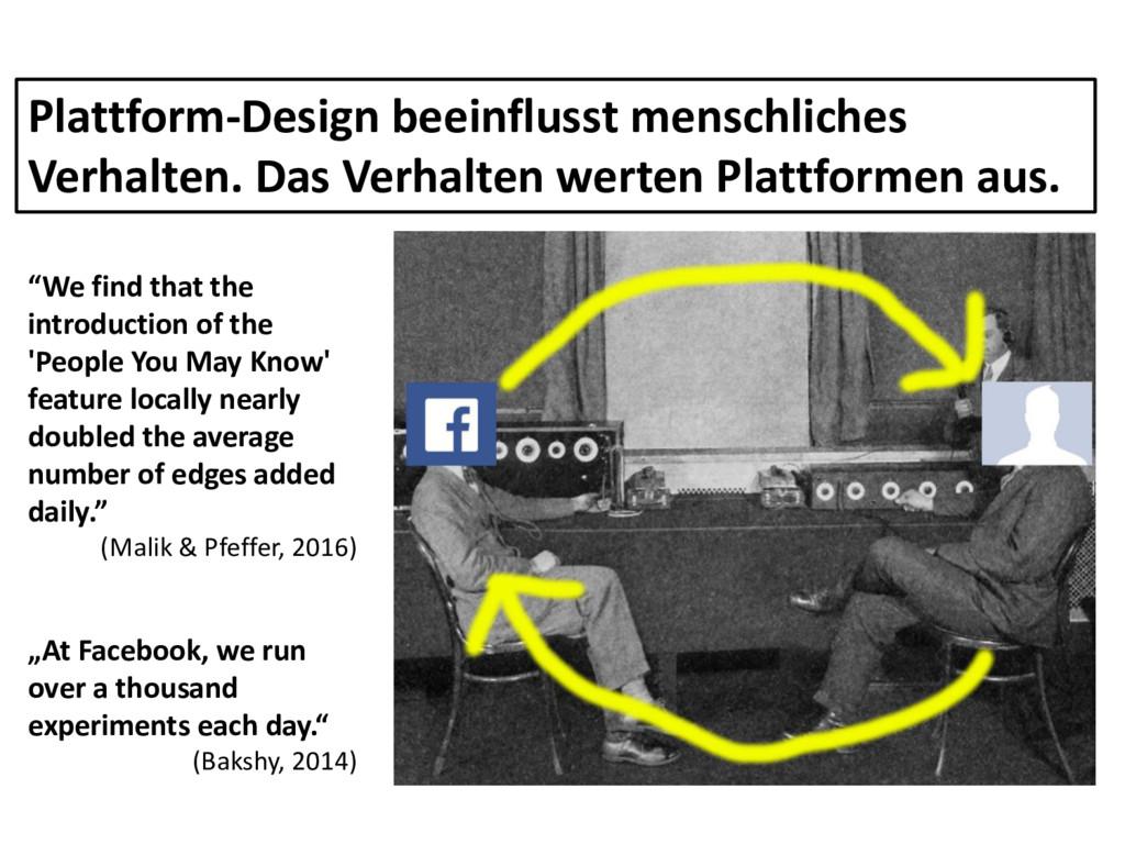 Plattform-Design beeinflusst menschliches Verha...
