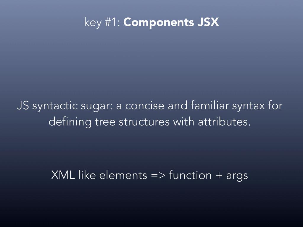 key #1: Components JSX JS syntactic sugar: a co...
