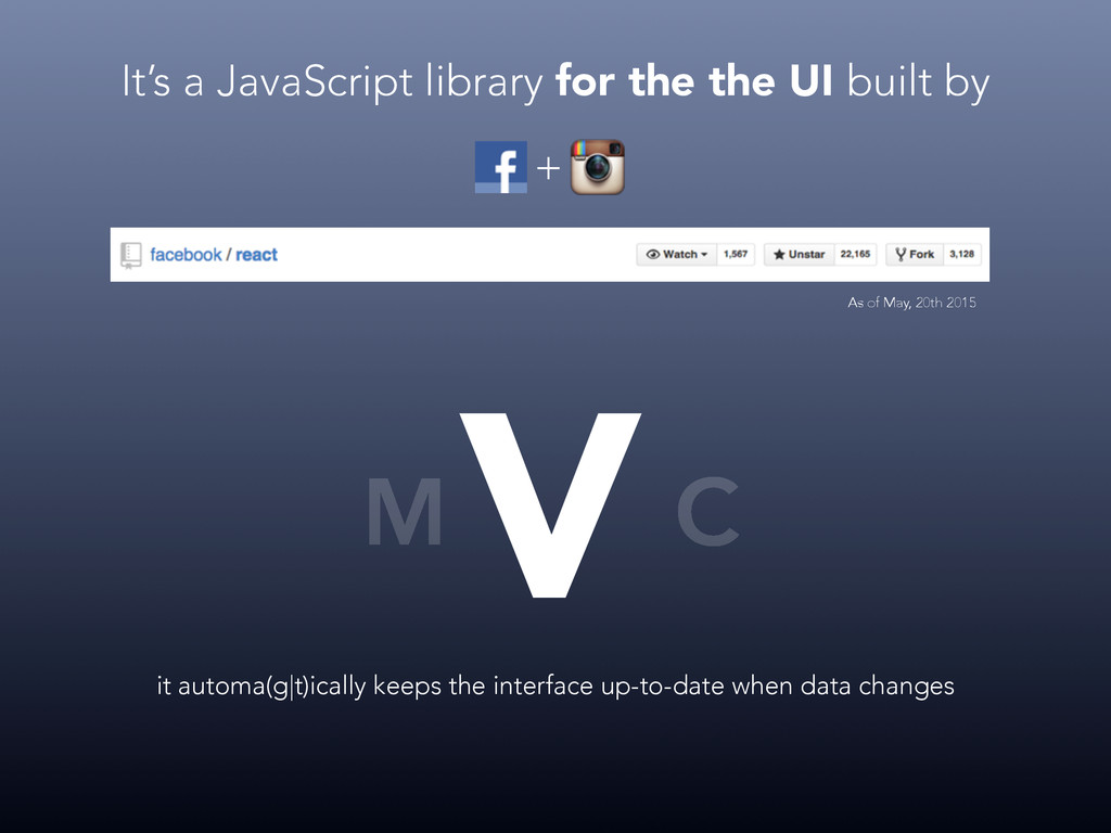 It's a JavaScript library for the the UI built ...