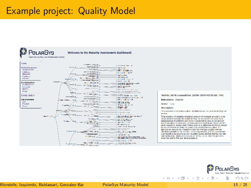 Example project: Quality Model Blondelle, Izqui...