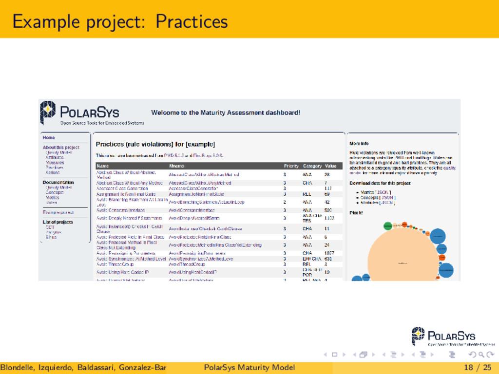 Example project: Practices Blondelle, Izquierdo...