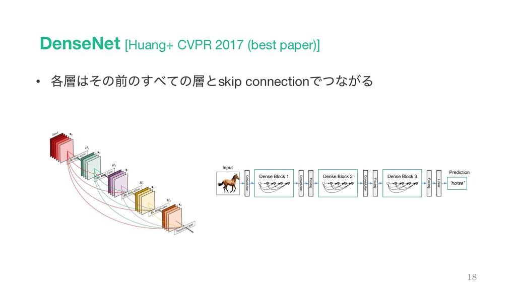 DenseNet [Huang+ CVPR 2017 (best paper)] 18 • ֤...