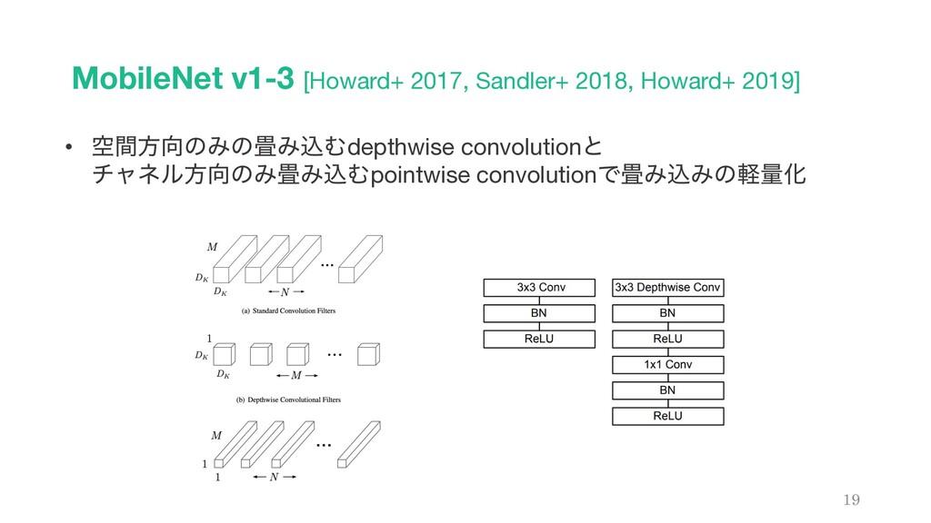 MobileNet v1-3 [Howard+ 2017, Sandler+ 2018, Ho...
