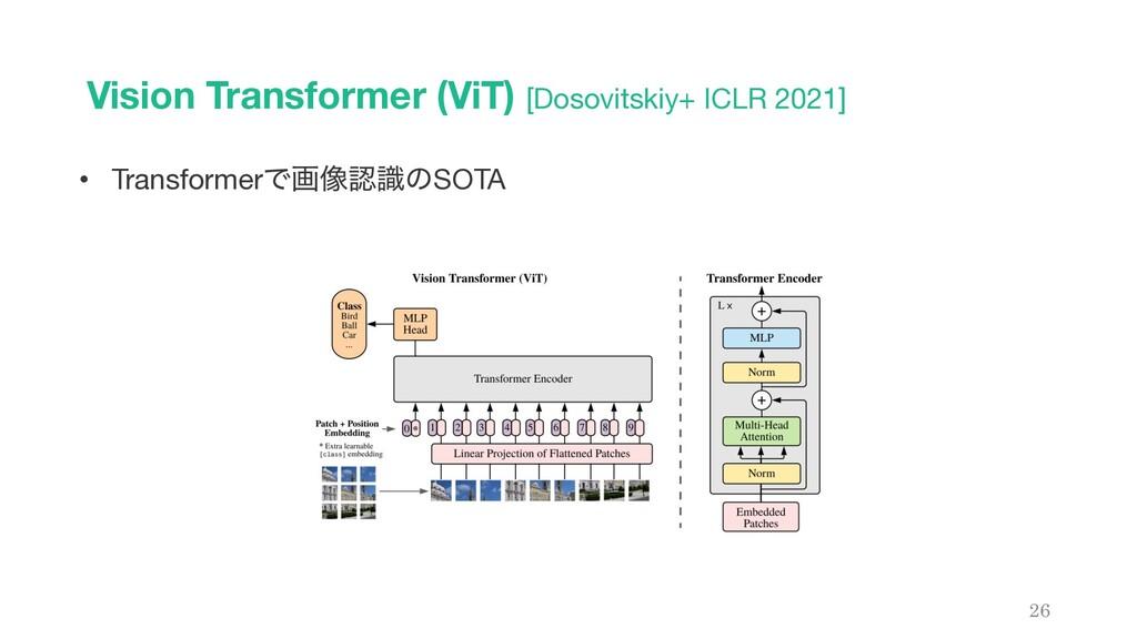 Vision Transformer (ViT) [Dosovitskiy+ ICLR 202...