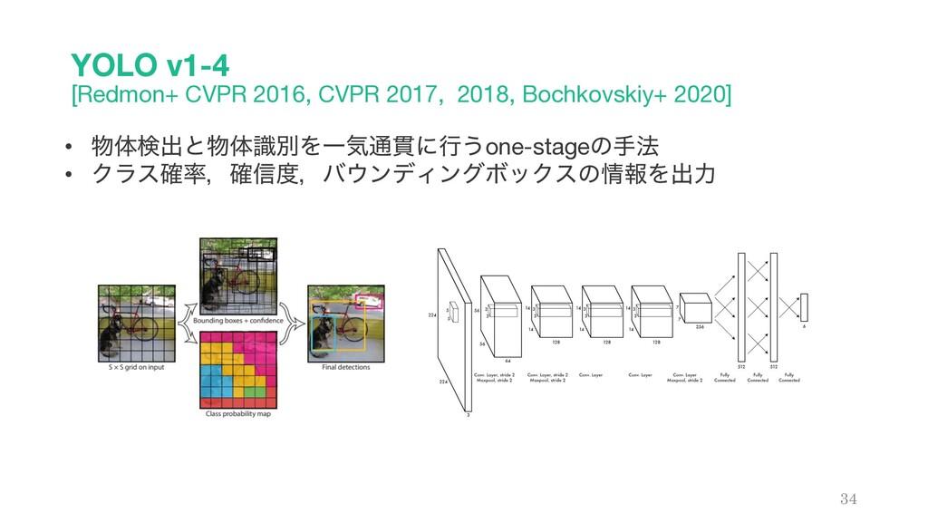 YOLO v1-4 [Redmon+ CVPR 2016, CVPR 2017, 2018, ...
