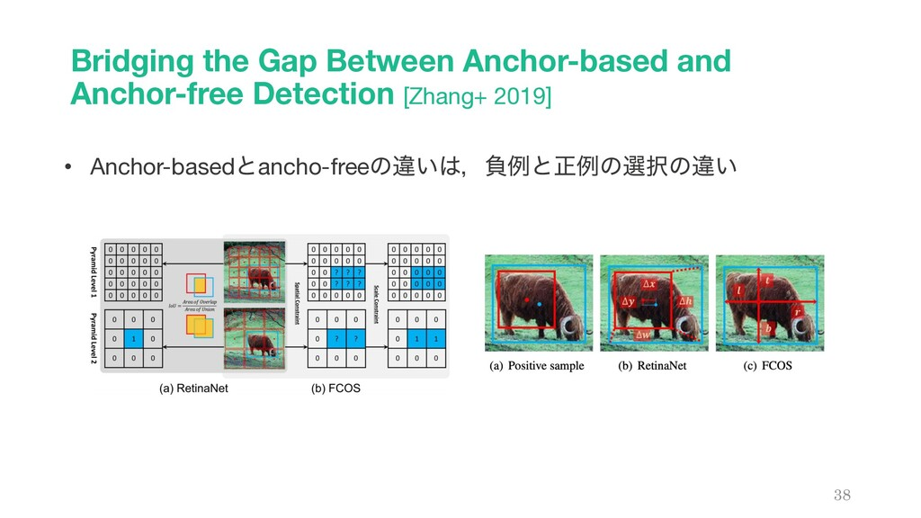 Bridging the Gap Between Anchor-based and Ancho...