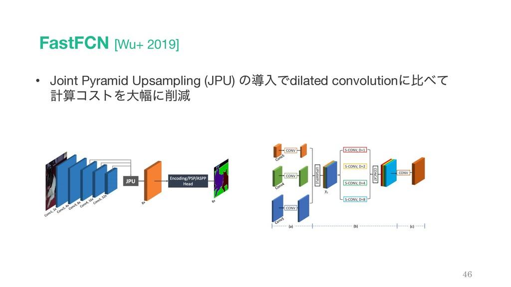 FastFCN [Wu+ 2019] 46 • Joint Pyramid Upsamplin...