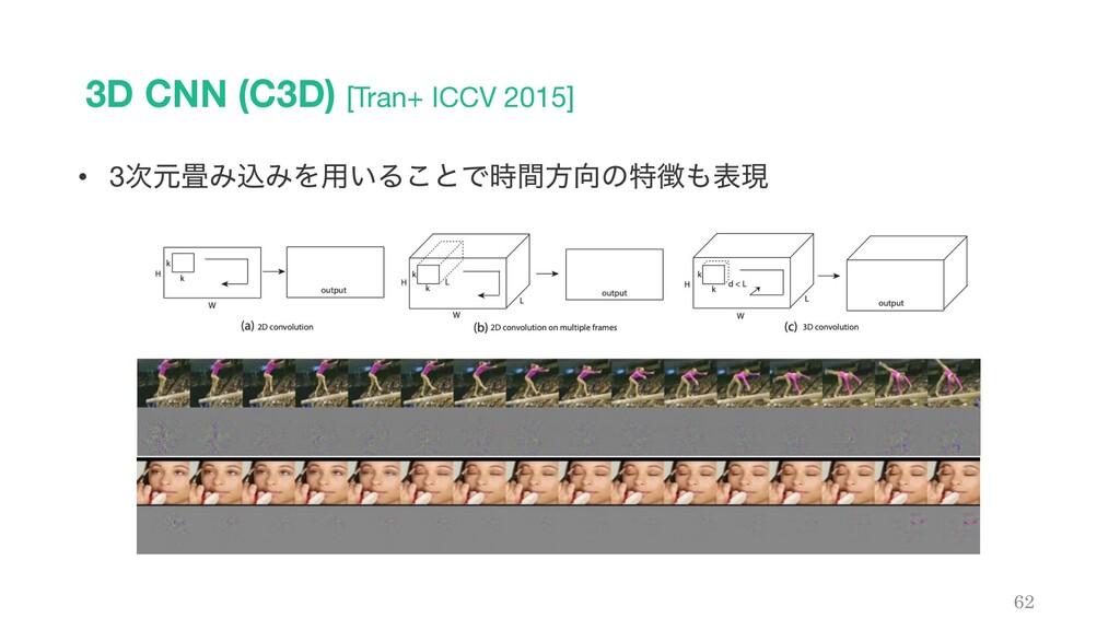 3D CNN (C3D) [Tran+ ICCV 2015] 62 • 3ݩΈࠐΈΛ༻͍Δ...