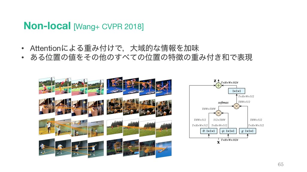 Non-local [Wang+ CVPR 2018] 65 • AttentionʹΑΔॏΈ...