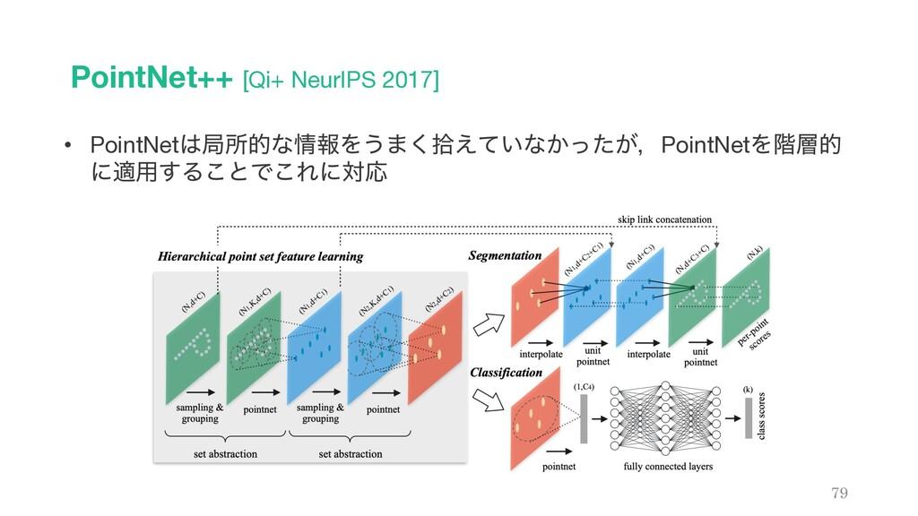 PointNet++ [Qi+ NeurIPS 2017] 79 • PointNetہॴత...