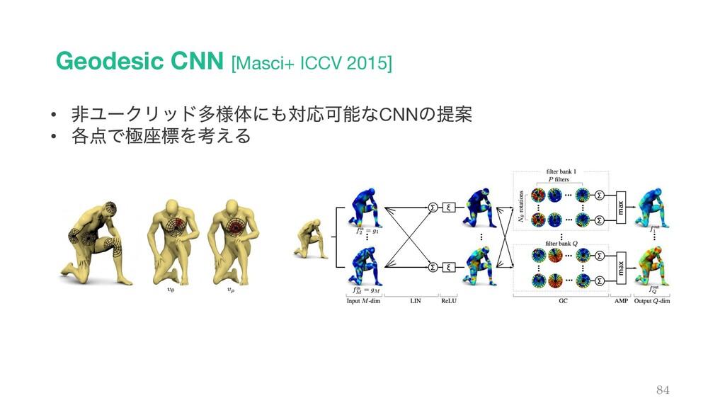 Geodesic CNN [Masci+ ICCV 2015] 84 • ඇϢʔΫϦουଟ༷ମ...