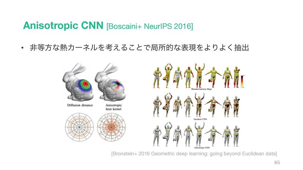 Anisotropic CNN [Boscaini+ NeurIPS 2016] 85 • ඇ...