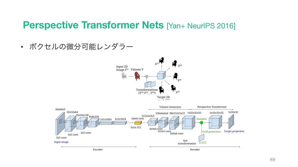 Perspective Transformer Nets [Yan+ NeurIPS 2016...