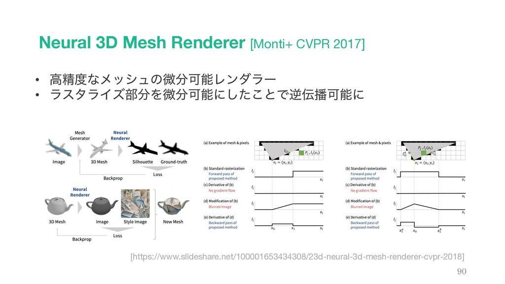 Neural 3D Mesh Renderer [Monti+ CVPR 2017] 90 •...