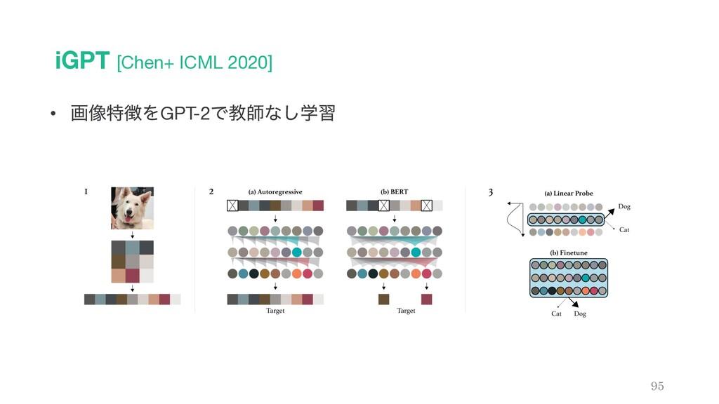 iGPT [Chen+ ICML 2020] 95 • ը૾ಛΛGPT-2Ͱڭࢣͳֶ͠श
