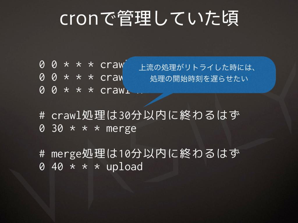 DSPOͰཧ͍ͯͨ͠ࠒ 0 0 * * * crawl-1 0 0 * * * crawl...