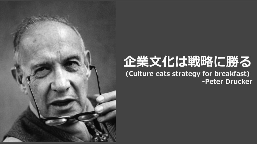 企業⽂化は戦略に勝る (Culture eats strategy for breakfast...
