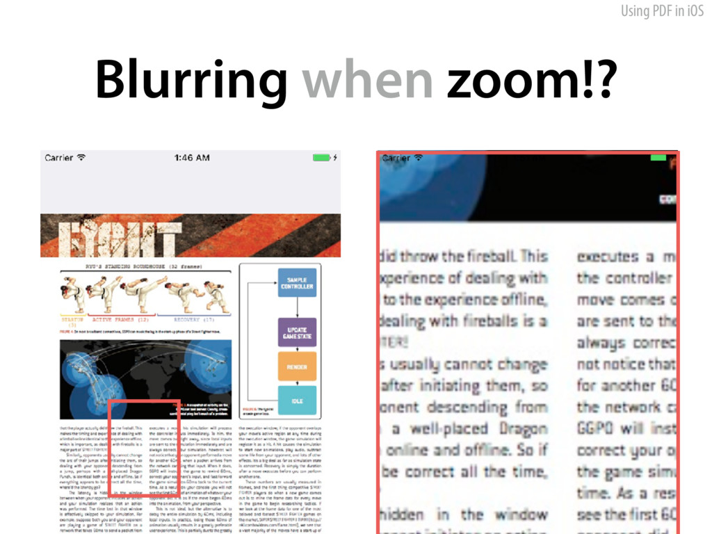Using PDF in iOS Blurring when zoom!?