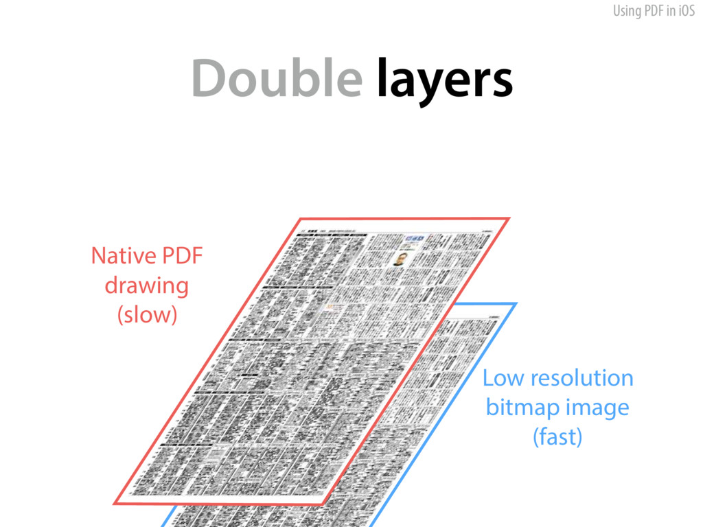 Using PDF in iOS Double layers Low resolution b...
