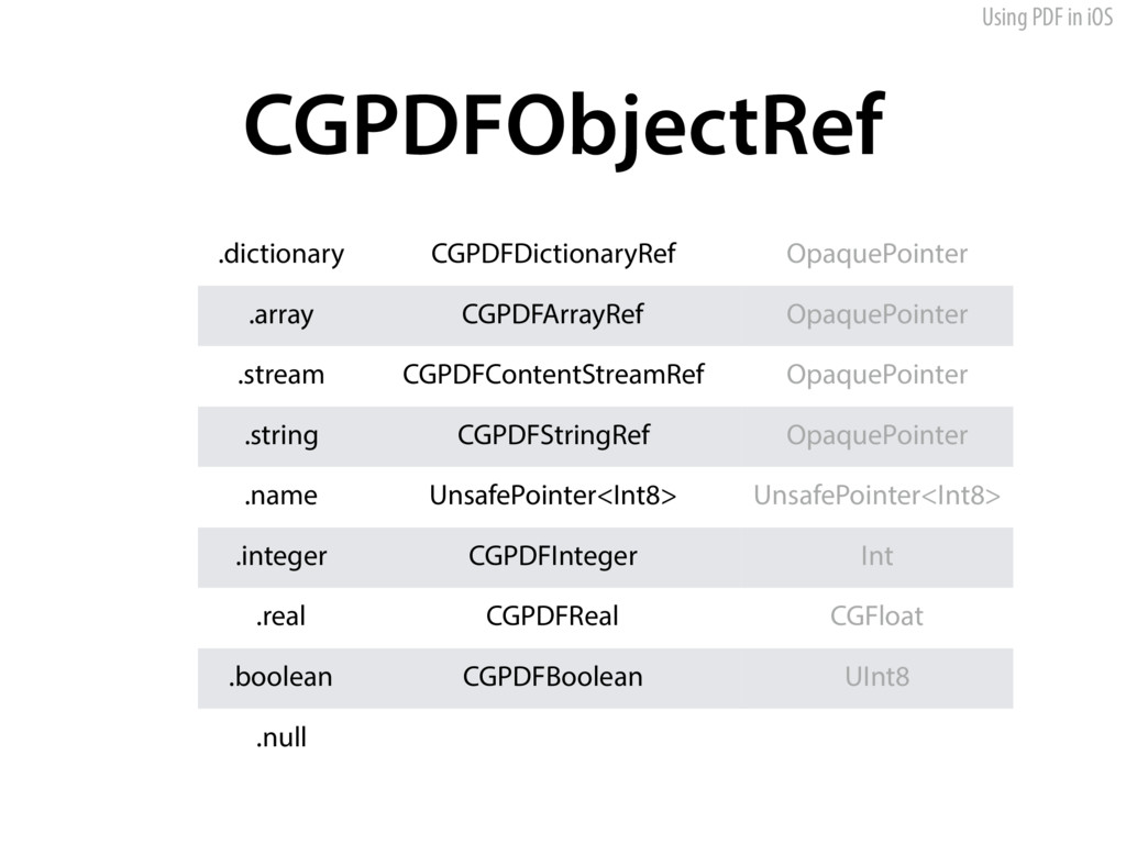 Using PDF in iOS CGPDFObjectRef .dictionary CGP...