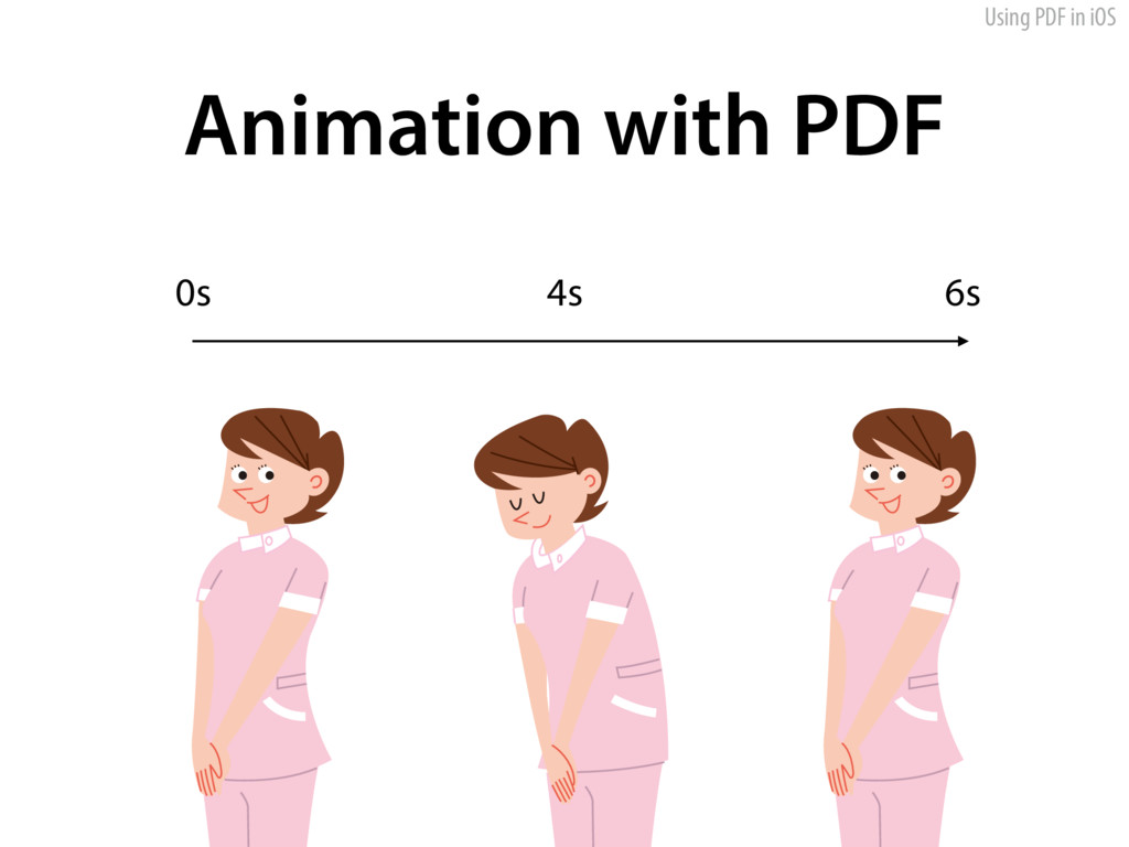 Using PDF in iOS Animation with PDF 0s 4s 6s