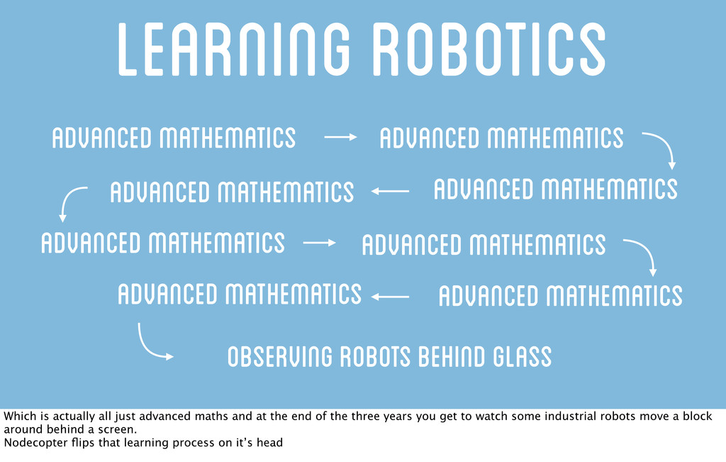 Advanced Mathematics Observing Robots behind gl...