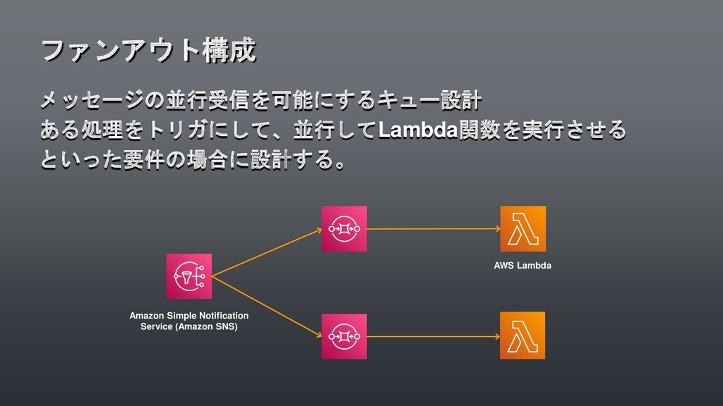 メッセージの並行受信を可能にするキュー設計 ある処理をトリガにして、並行してLambda関数を...