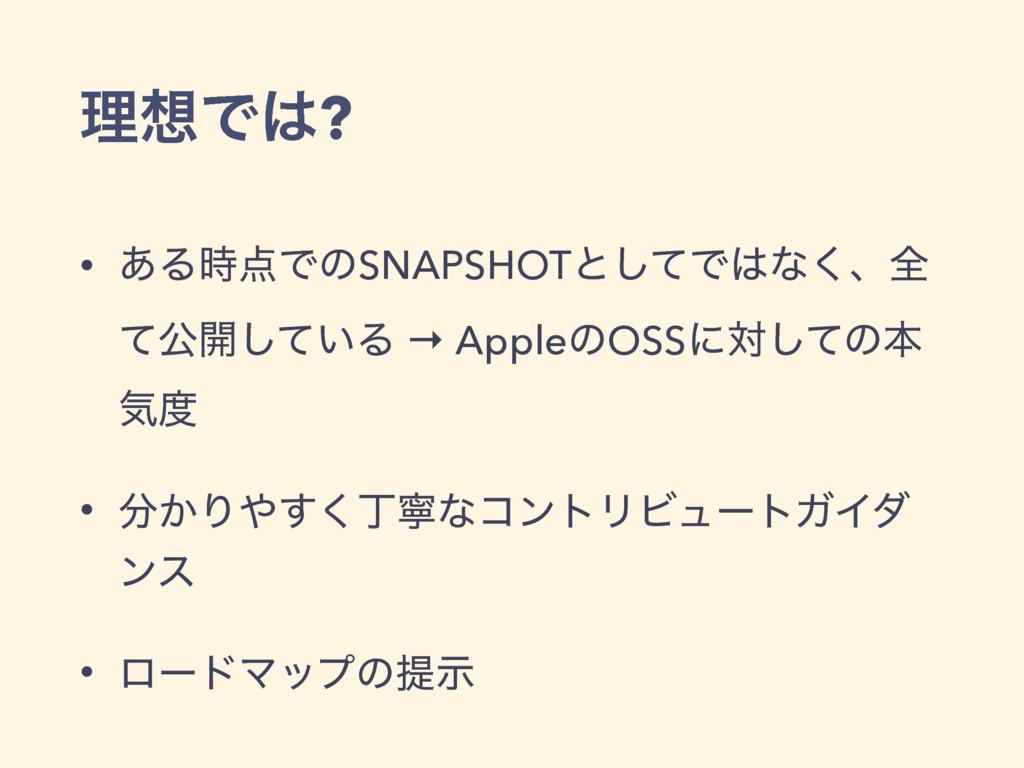 ཧͰ? • ͋ΔͰͷSNAPSHOTͱͯ͠Ͱͳ͘ɺશ ͯެ։͍ͯ͠Δ → Apple...