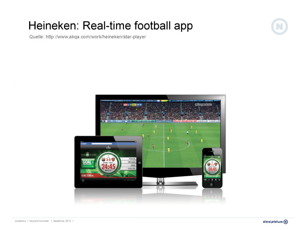Heineken: Real-time football app Quelle: http:/...