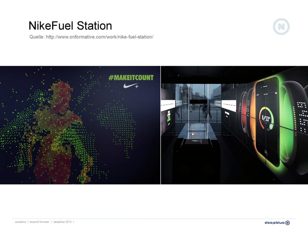 NikeFuel Station academy I beyond browser I dee...