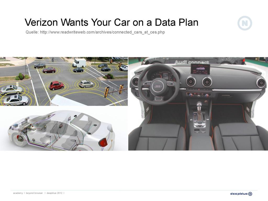 Verizon Wants Your Car on a Data Plan academy I...