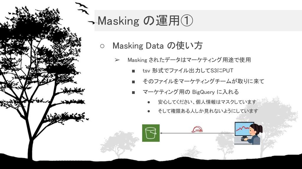 Masking の運用① ○ Masking Data の使い方 ➢ Masking され...