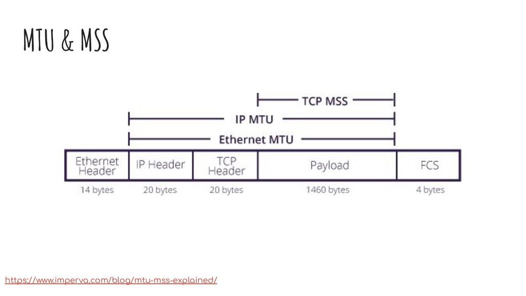 https://www.imperva.com/blog/mtu-mss-explained/...