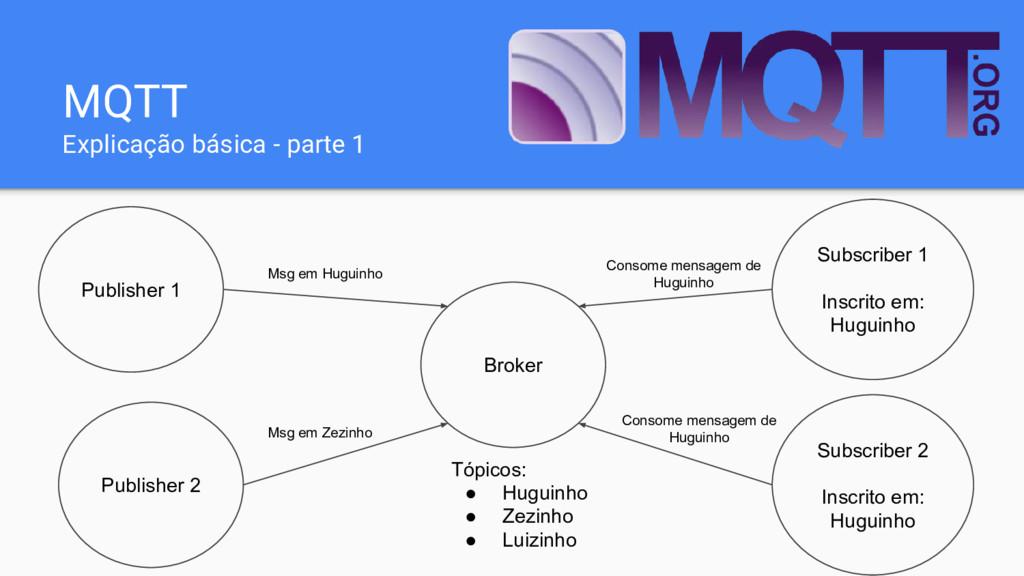 MQTT Explicação básica - parte 1 Publisher 1 Pu...